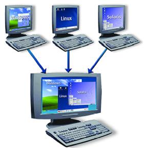 virtual internet